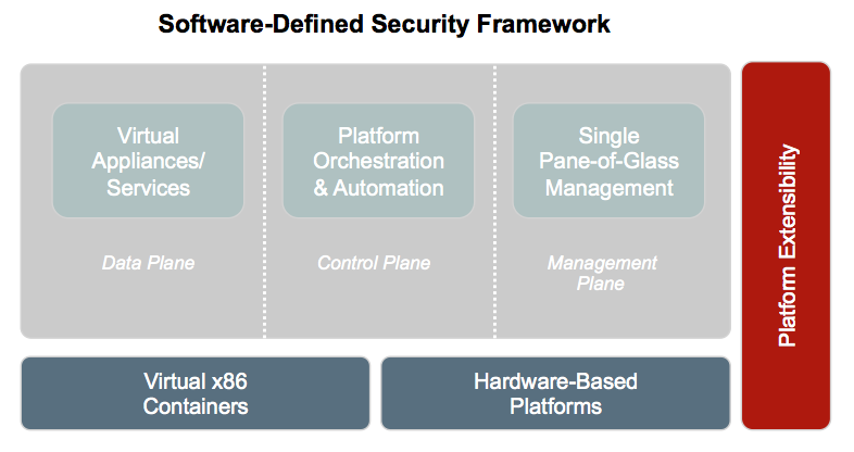 DynTek: FireEye Platinum Partner, experts in end point computing security for business, gov., edu.